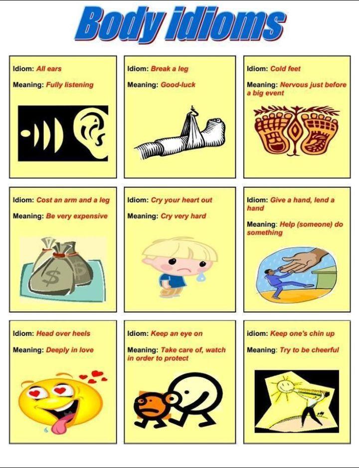 body idioms